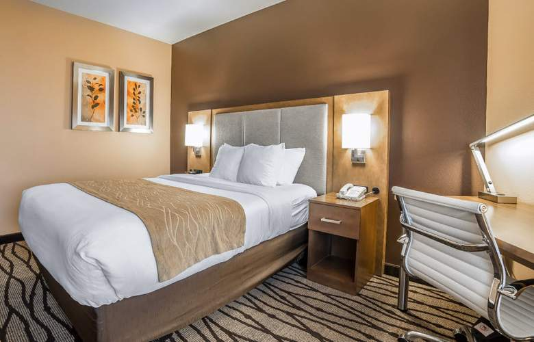 Comfort Inn & Suites Market - Airport - Room - 2